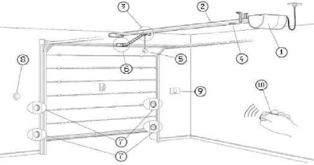 1 - электромеханический привод