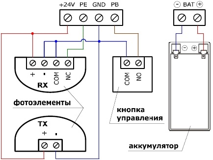 Электрические подключения